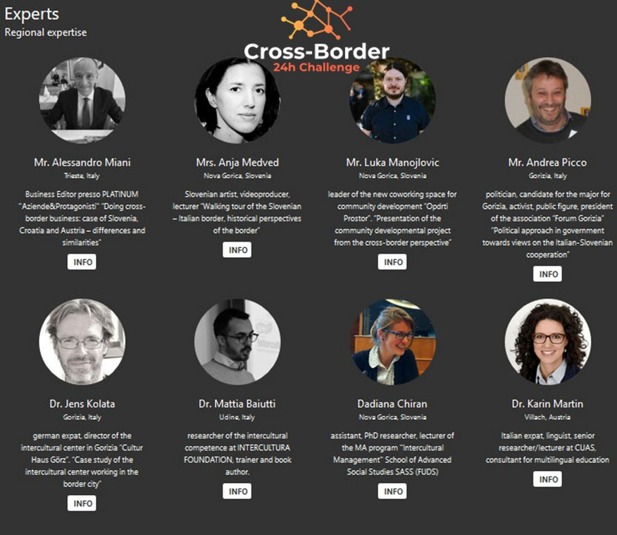 the crossborder challenge 2019  sietar austria